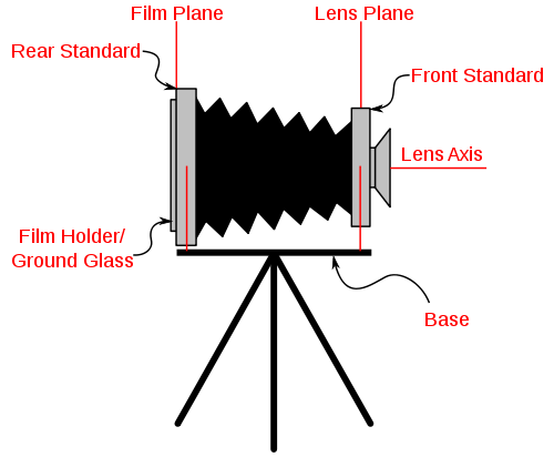 A Look At Still Camera Systems Wolfcrow
