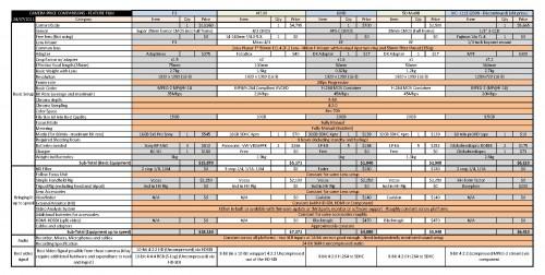 Comparison Chart Camera Systems